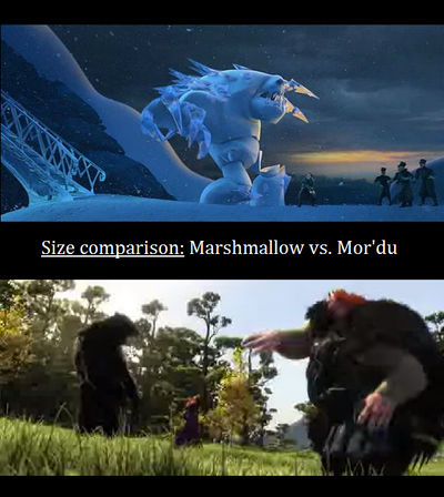 Size Marshmallow Mordu