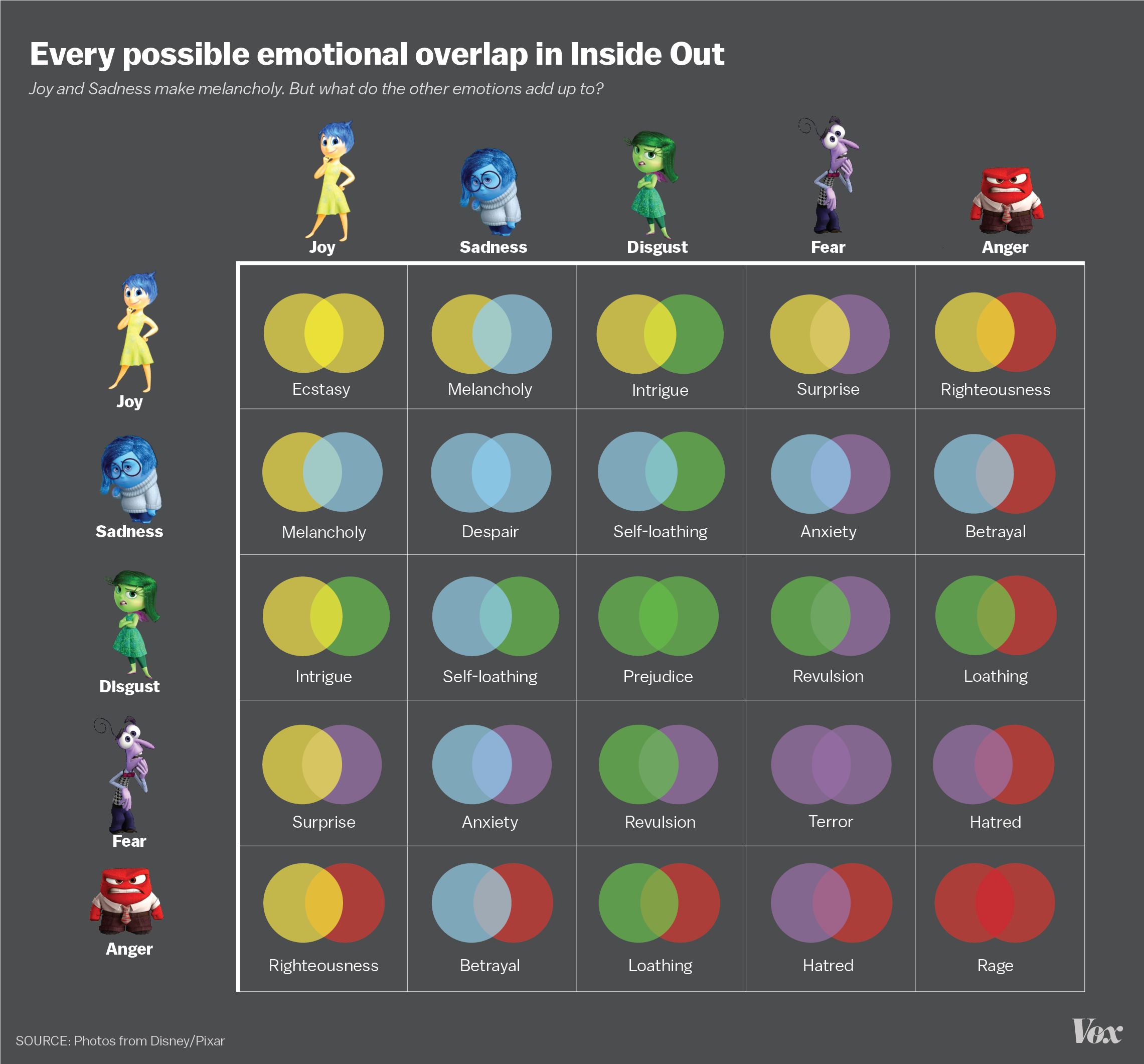 image inside out the emotions png disney wiki fandom powered
