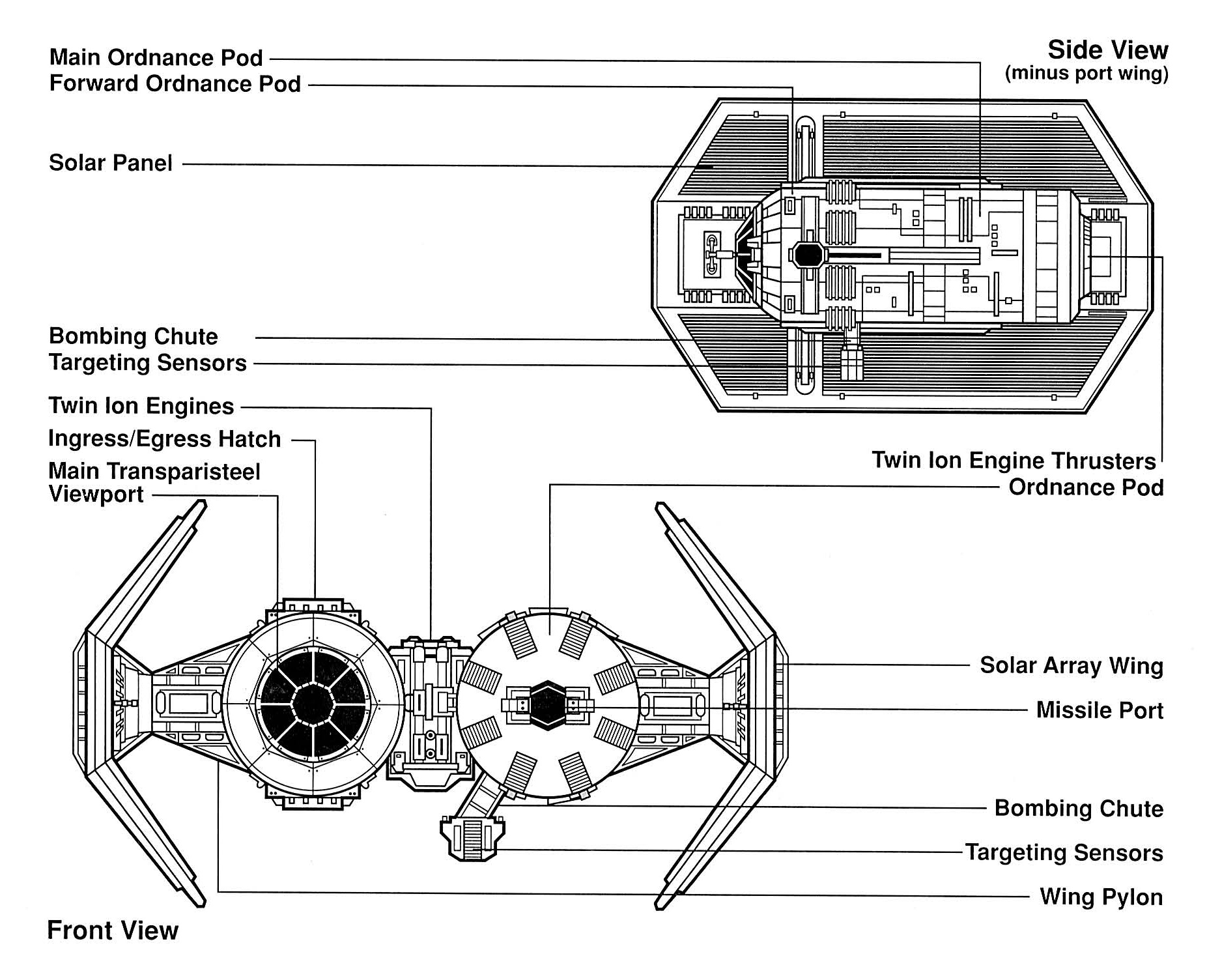 Image - TIE er Diagram.jpg | Disney Wiki | FANDOM powered by Wikia on tie phantom, y-wing schematic, tie advanced,