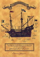 Renaissance Ship Map