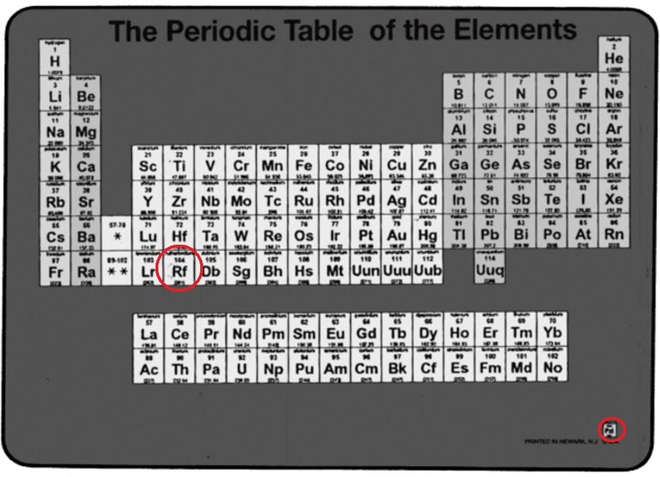 Periodic Table periodic table jpg : Image - Periodic table vanessassary roughness.jpg | Disney Wiki ...