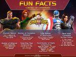 MCOC Fun Facts 2 Years