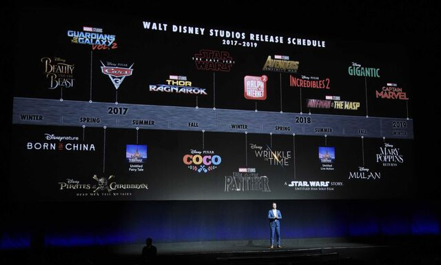 File:Timeline 17-19 Walt Disney Studios.jpg