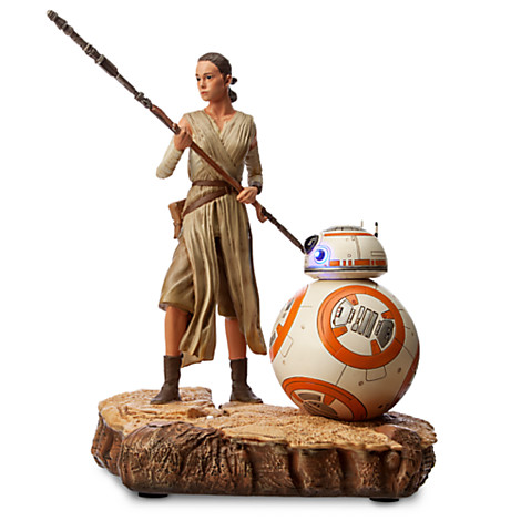 File:Rey and B-88 Limited Figures.jpeg