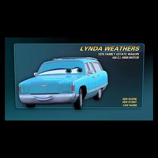 Kartka Lindy w Cars Finder.