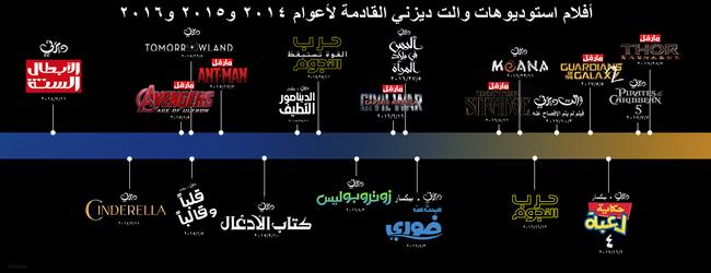 Timeline15-17