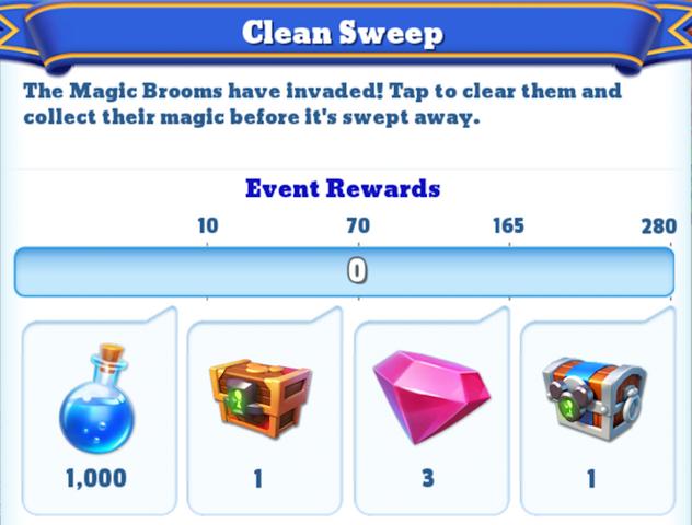 File:Me-clean sweep-5-milestones.png