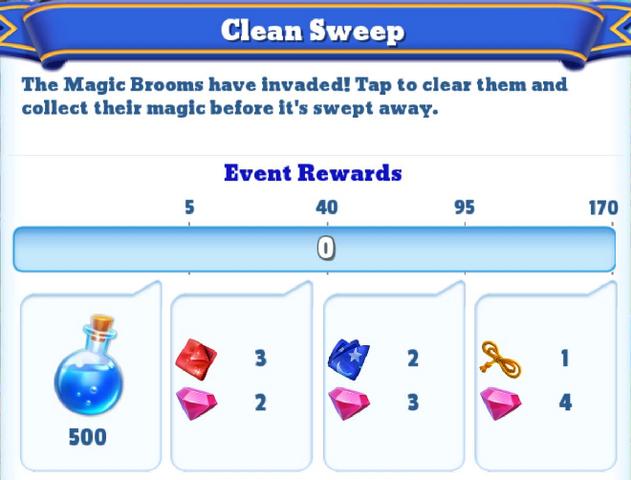 File:Me-clean sweep-7-milestones.png