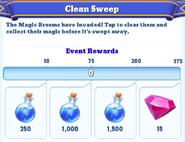 Me-clean sweep-2-milestones