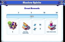 Me-shadow spirits-1-milestones
