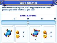 Me-wish granter-41-milestones