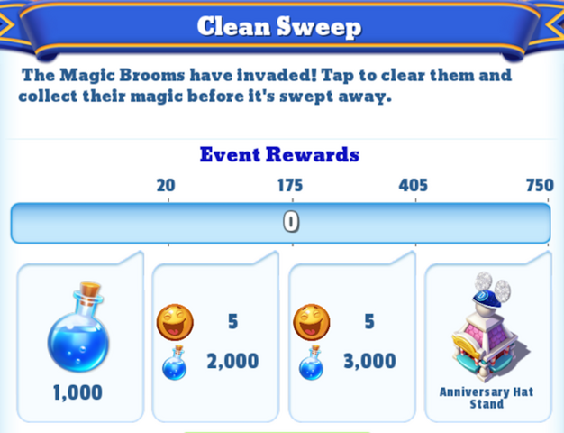 File:Me-clean sweep-4-milestones.png
