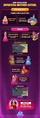 Boss battle guide-mother gothel.png