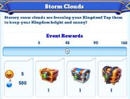 Me-storm clouds-1-milestones