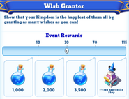 Me-wish granter-5-milestones