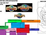 Universal's MusicRoadTrip RollerCartoonster