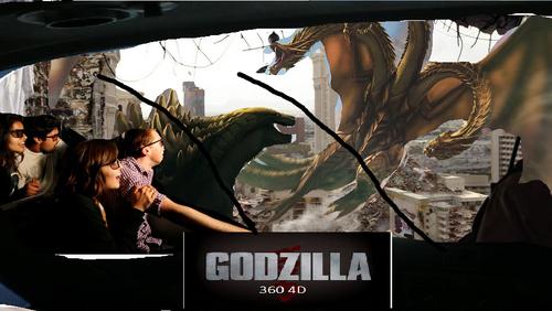 Godzilla 360 4-D