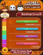Score Challenge! Oct19 Group B Rankings 2