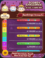 Score Challenge! Oct19 Group C Rankings 1