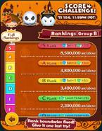 Score Challenge! Oct19 Group B Rankings 1