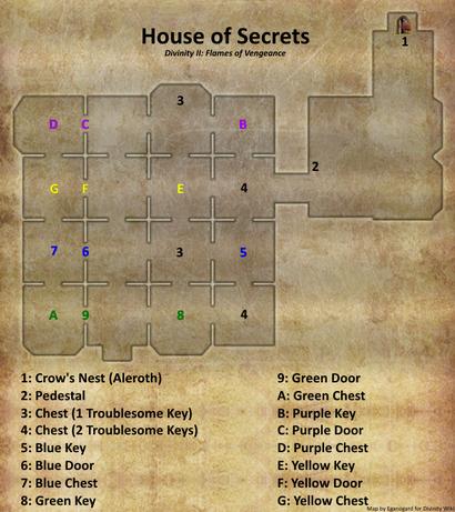 House of Secrets map (D2 FoV location)