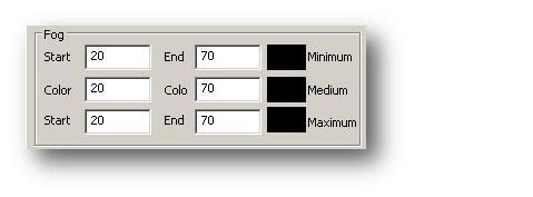 Modules55