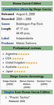 Bonus García Edition Info Wiki