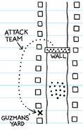Attack plan