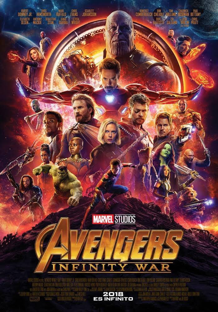 Avengers Infinity War Einnahmen