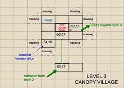 Canopy Village