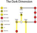 Dark Dimension