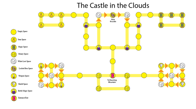 The Castle in the Clouds