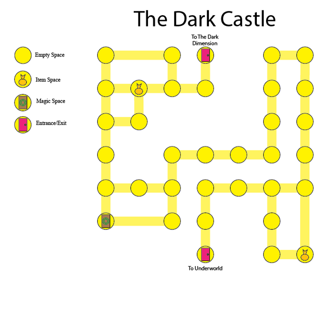 The Dark Castle