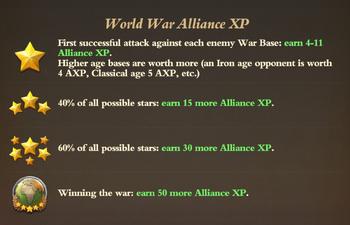 WW Alliance XP