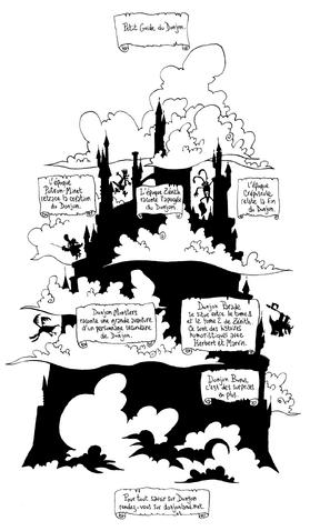 File:Petit Guide du Donjon.png