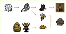 Bee Box requirements