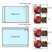 Aspect diagram
