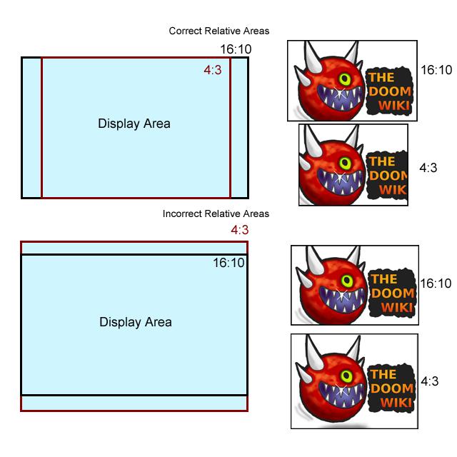 Image - Aspect diagram.png | Doom Wiki | FANDOM powered by Wikia