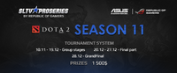 Star Ladder Pro Series Season 11