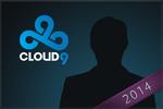 Karty graczy drużyny Cloud9