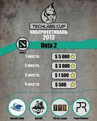 Techlabs Cup 2013 Season 2