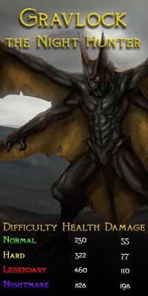 Gravlok the Night-Hunter Quick Reference