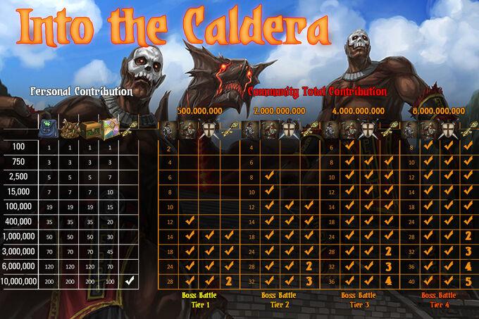 Caldera Phase 1