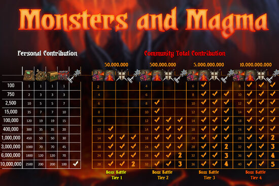 Monster and Magma P1