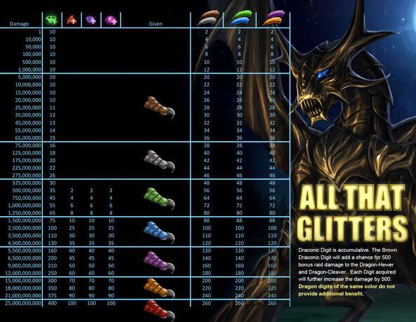 All that glitters loot