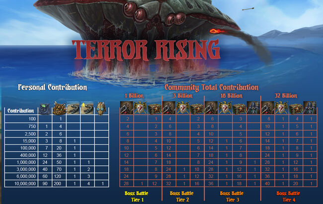 Dotd terror rising war loot 1