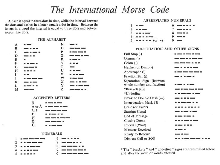 morse code cheat sheet pdf