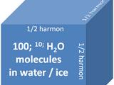 The Harmonic System