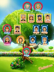 The Napoli Family Tree