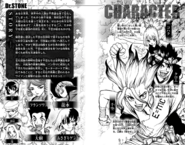 Volume 12 Character Page